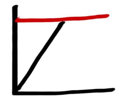 グラフ―1