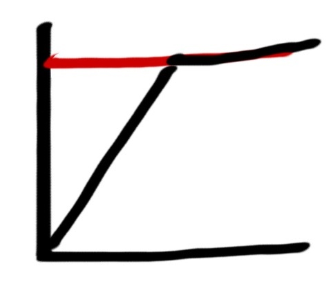 グラフー2