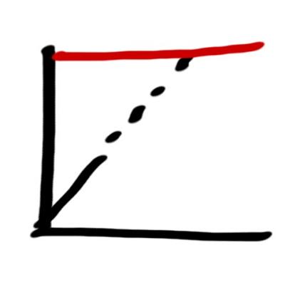 グラフー3